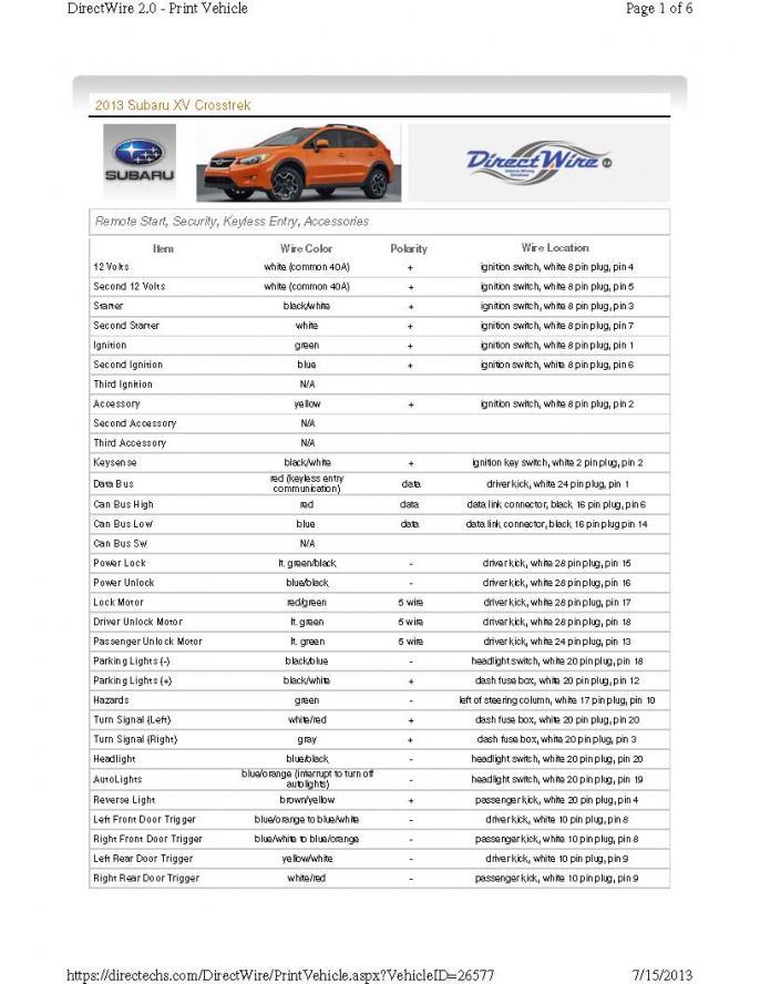 Speaker Wire Polarity Subaru Crosstrek And Xv Forums