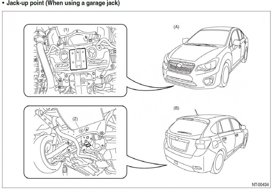 Where To Put Floor Jack To Lift Front End Subaru Xv Crosstrek Forums